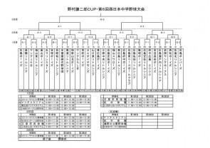 nomuracup2014